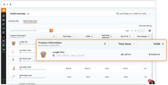 Sales Analytics