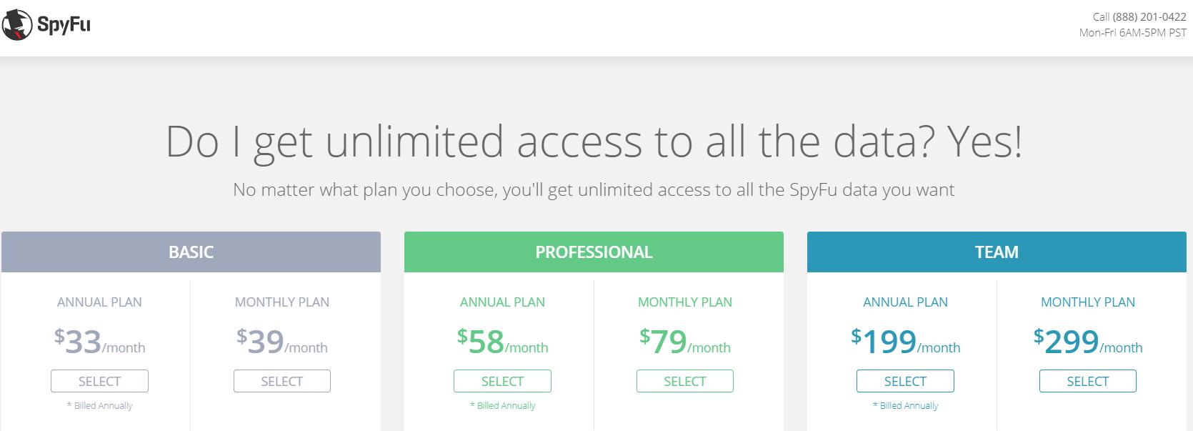 Spyfu - Pricing Plan