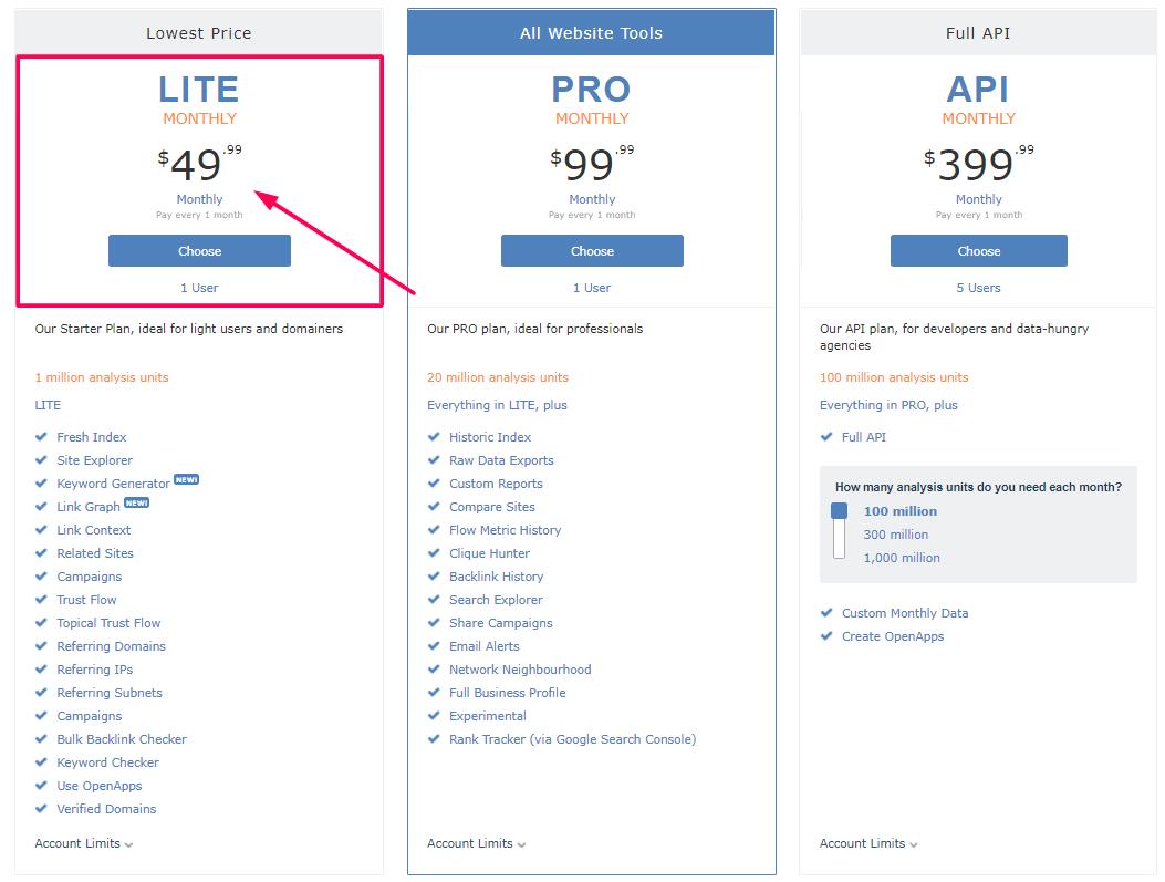 Majestic SEO - Pricing