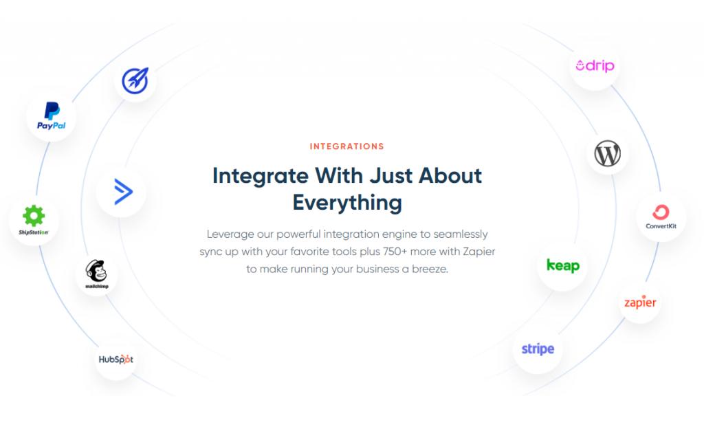 Samcart Integration