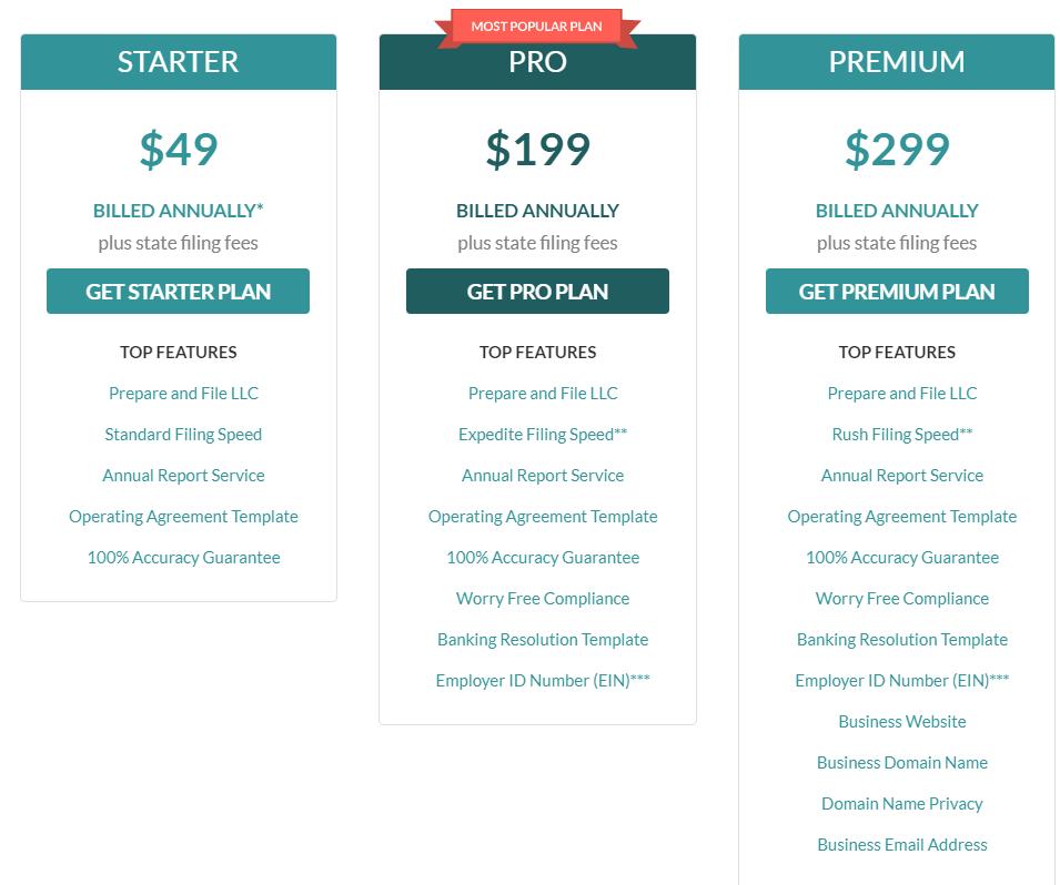 Zenbusiness - Pricing